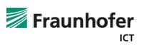 Fraunhofer ICT